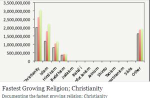 cristianà